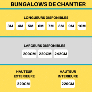 bungalows-de-chantier-top-modules-longueurs