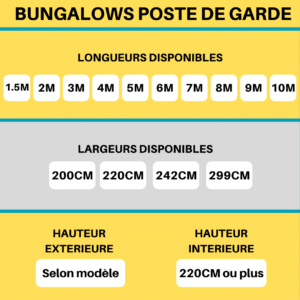 bungalows-de-poste-de-garde-top-modules-longueurs